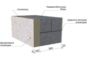 стена из газобетона и керамзитобетона